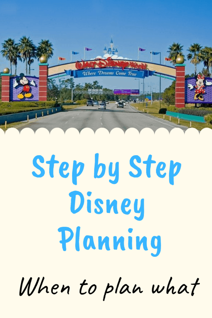 Planning in advance will make your Walt Disney World Vacation easier. Check out these things to do before your Disney Vacation including a planning timeline, dining advice, FastPass+ tips, and more! #familytravel #disney #waltdisneyworld